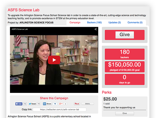 Donors Dashboard